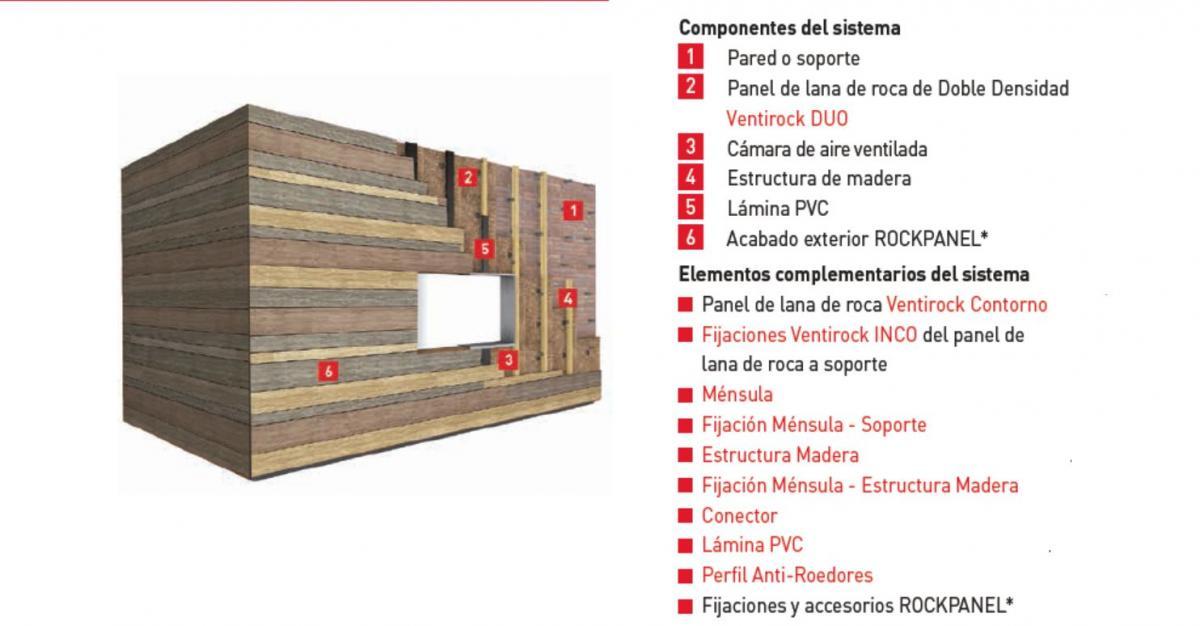 Fachadas ventiladas con estrutura de madeira
