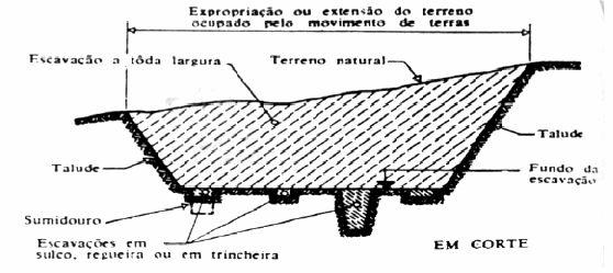 orcamentos-criterios-de-medicao-de-movimento-de-terras